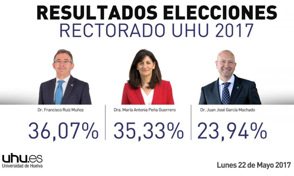 resultados-elecciones-uhu